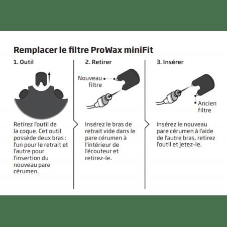 Filtres Oticon ProWax MiniFit